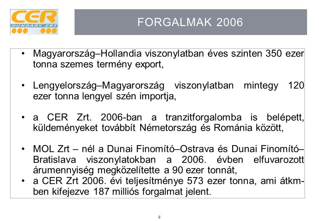 Forgalmak 2006 Magyarország–Hollandia viszonylatban éves szinten 350 ezer tonna szemes termény export,