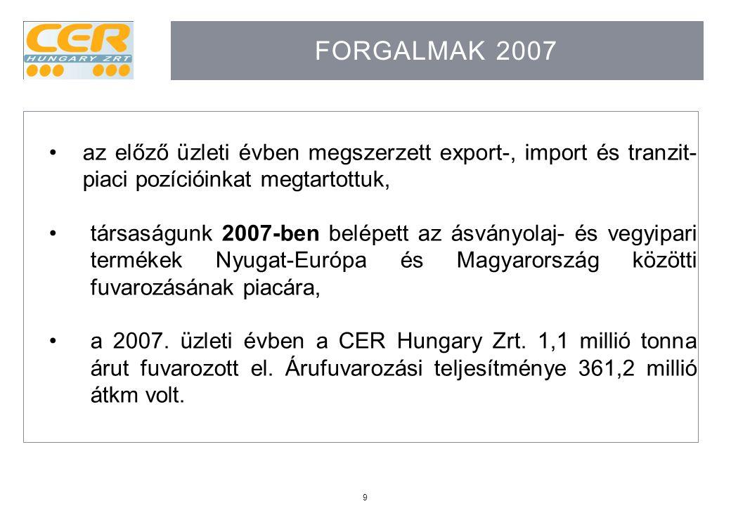 Forgalmak 2007 az előző üzleti évben megszerzett export-, import és tranzit-piaci pozícióinkat megtartottuk,