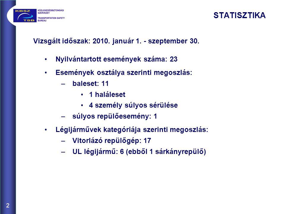 STATISZTIKA Vizsgált időszak: 2010. január 1. - szeptember 30.