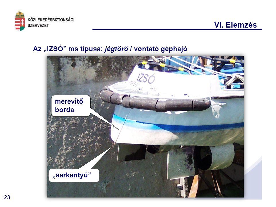 """VI. Elemzés Az """"IZSÓ ms típusa: jégtörő / vontató géphajó"""