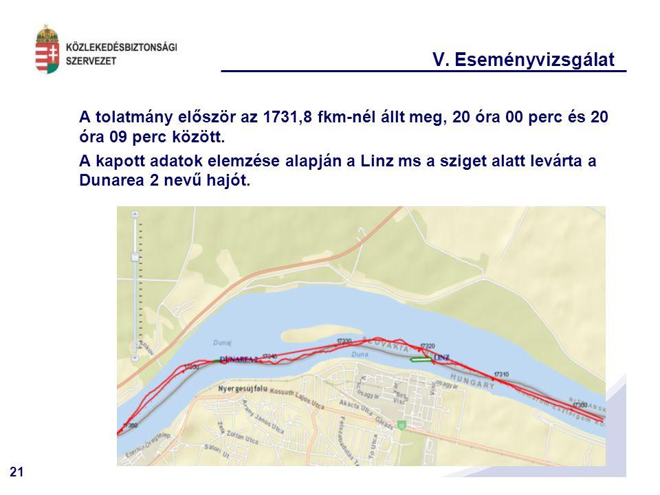 V. Eseményvizsgálat A tolatmány először az 1731,8 fkm-nél állt meg, 20 óra 00 perc és 20 óra 09 perc között.