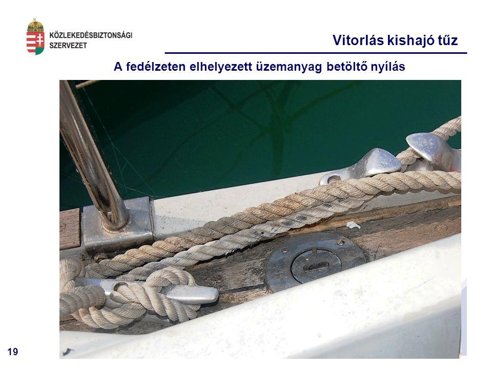 A fedélzeten elhelyezett üzemanyag betöltő nyílás