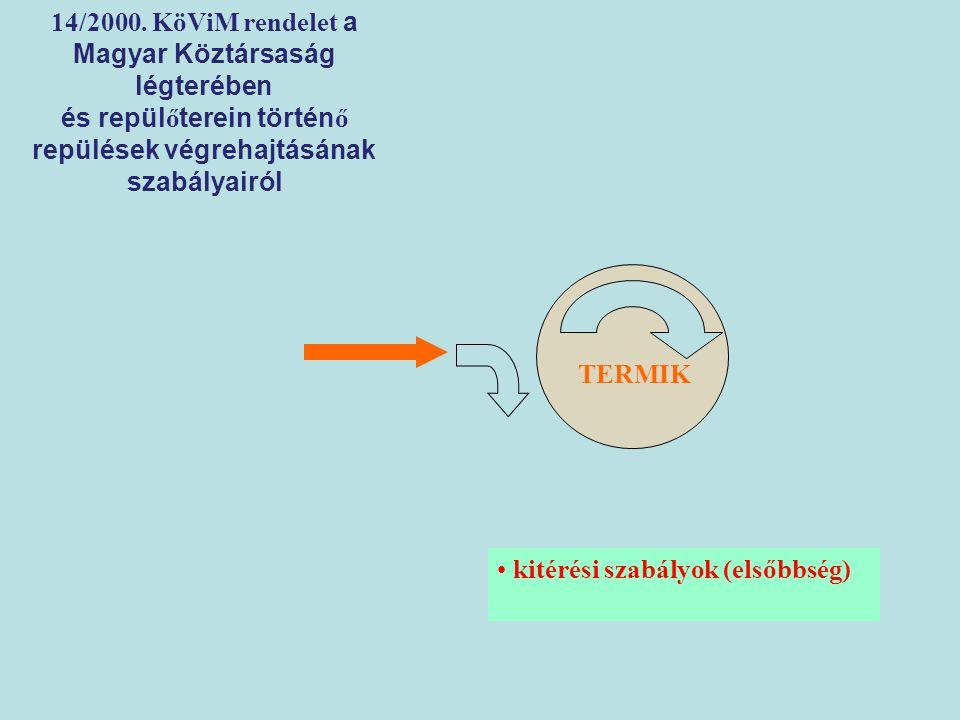 14/2000. KöViM rendelet a Magyar Köztársaság légterében