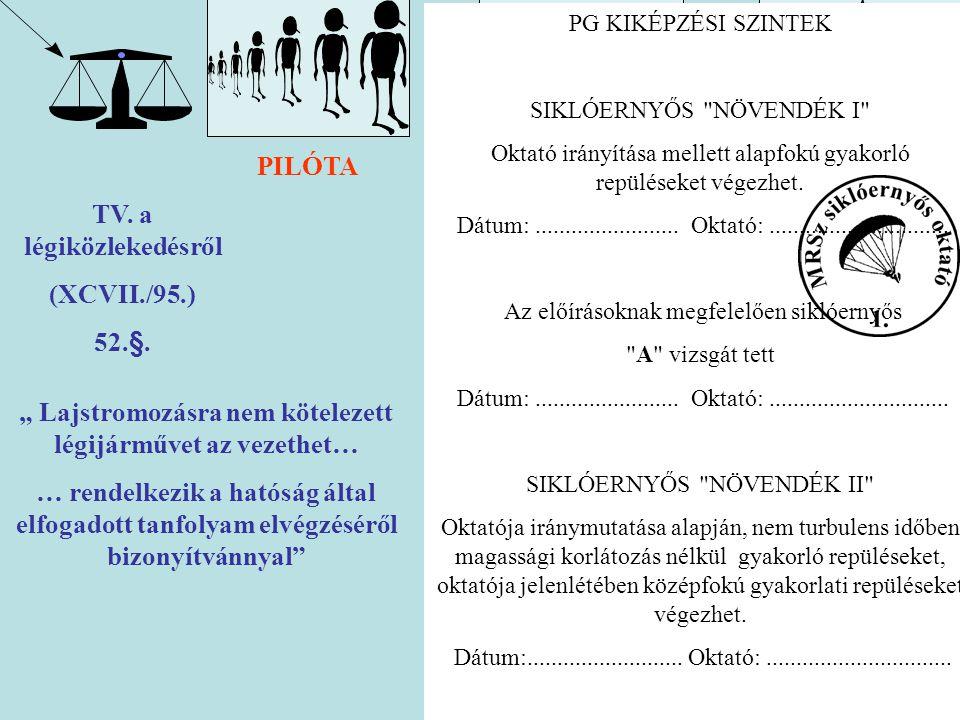 TV. a légiközlekedésről (XCVII./95.) 52.§.