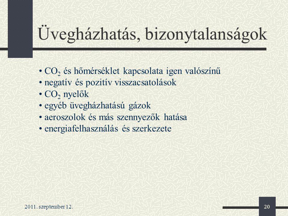 Üvegházhatás, bizonytalanságok