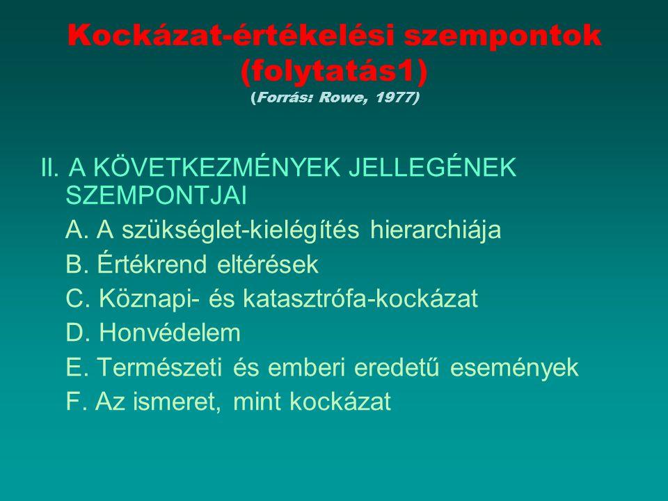 Kockázat-értékelési szempontok (folytatás1) (Forrás: Rowe, 1977)