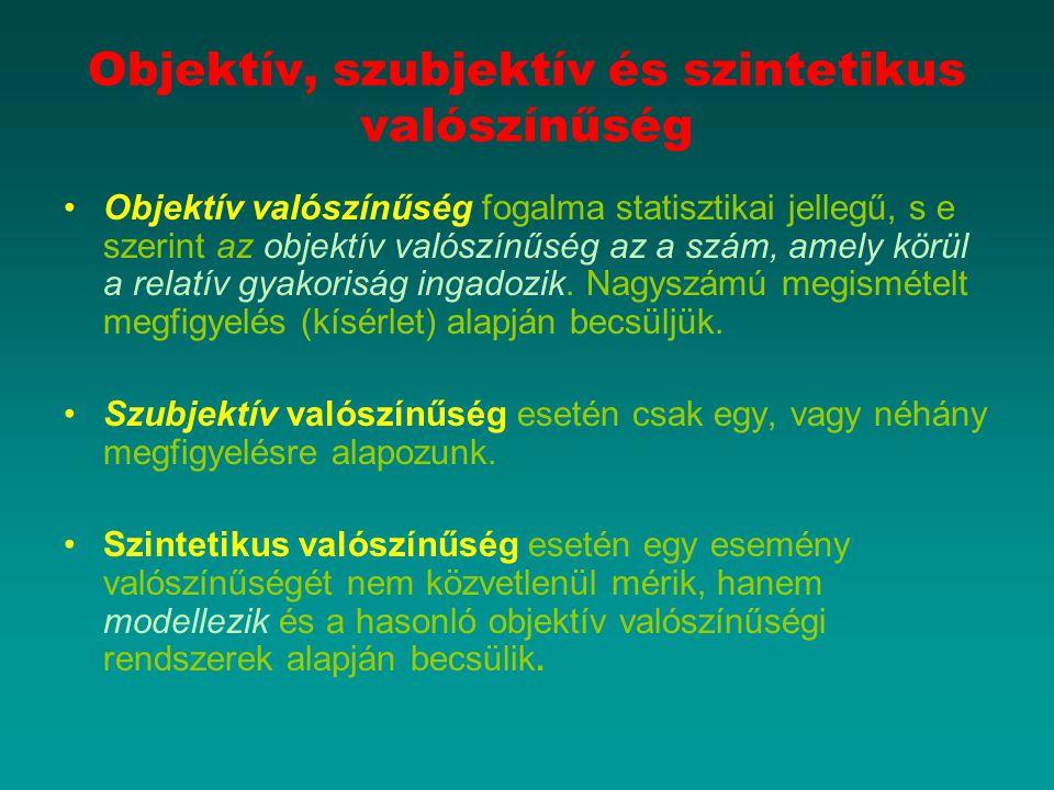 Objektív, szubjektív és szintetikus valószínűség