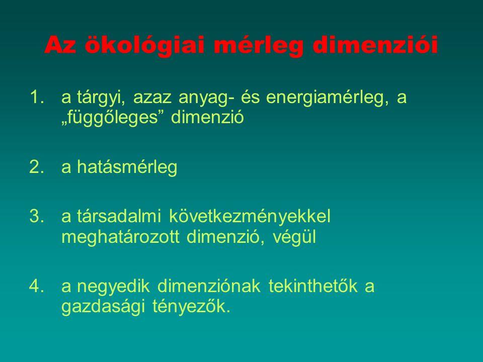 Az ökológiai mérleg dimenziói