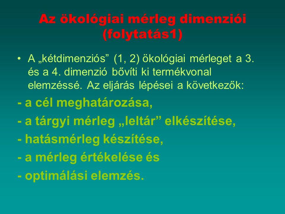 Az ökológiai mérleg dimenziói (folytatás1)
