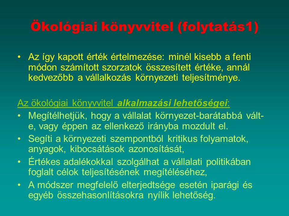 Ökológiai könyvvitel (folytatás1)