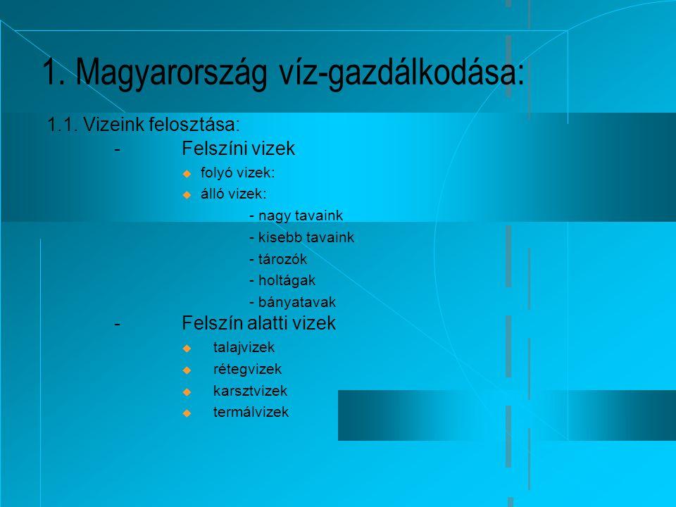 1. Magyarország víz-gazdálkodása: