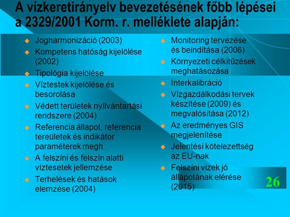 A vízkeretirányelv bevezetésének főbb lépései a 2329/2001 Korm. r