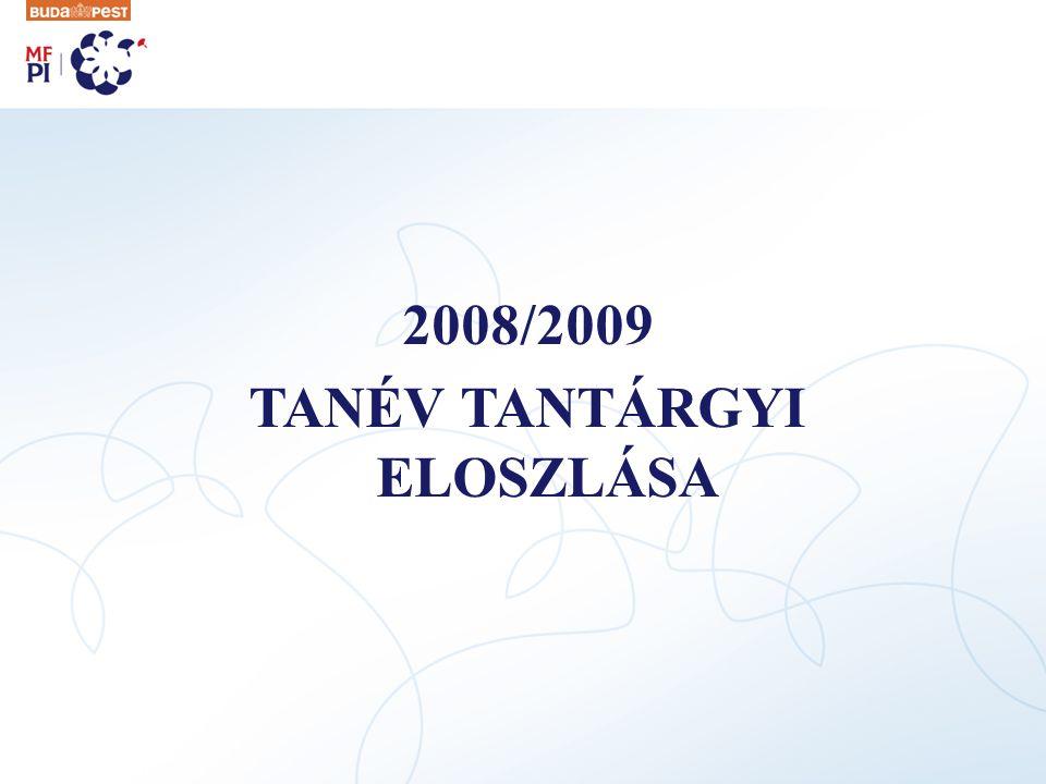 2008/2009 TANÉV TANTÁRGYI ELOSZLÁSA