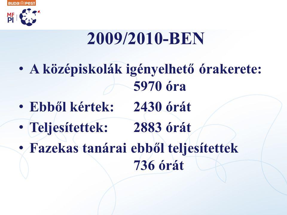 2009/2010-BEN A középiskolák igényelhető órakerete: 5970 óra