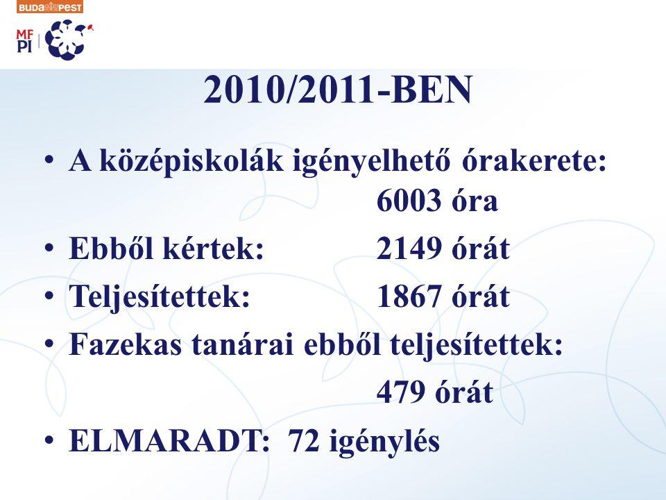 2010/2011-BEN A középiskolák igényelhető órakerete: 6003 óra