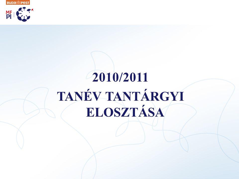 2010/2011 TANÉV TANTÁRGYI ELOSZTÁSA