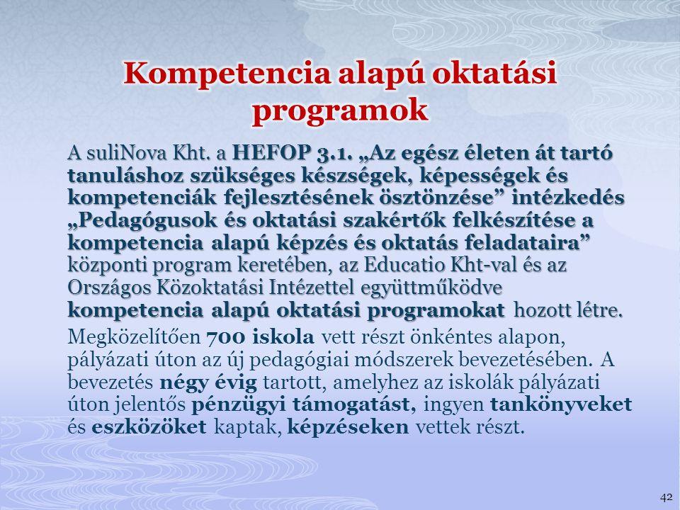 Kompetencia alapú oktatási programok