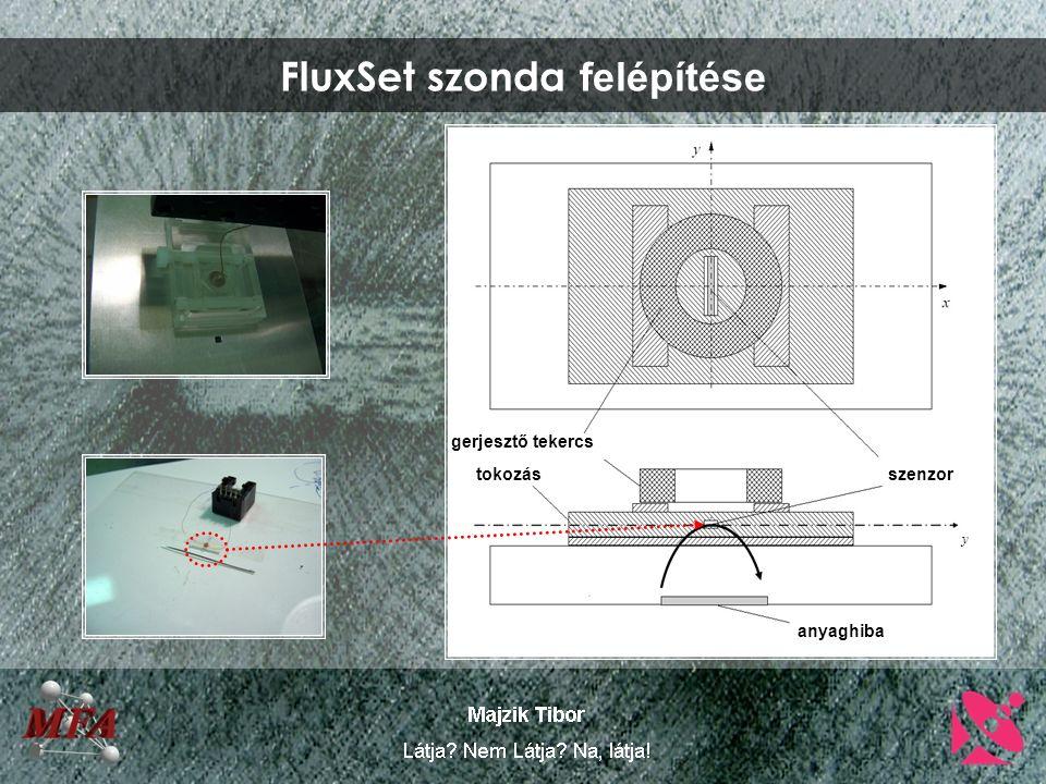 FluxSet szonda felépítése