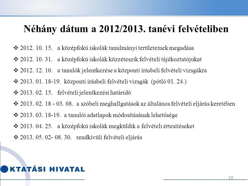 Néhány dátum a 2012/2013. tanévi felvételiben