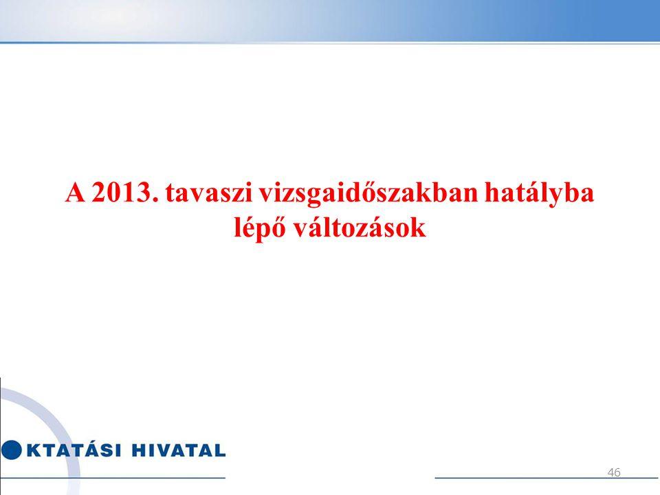 A 2013. tavaszi vizsgaidőszakban hatályba lépő változások