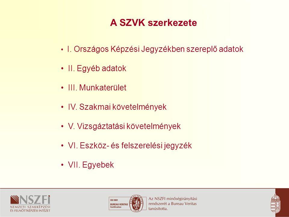 A SZVK szerkezete II. Egyéb adatok III. Munkaterület