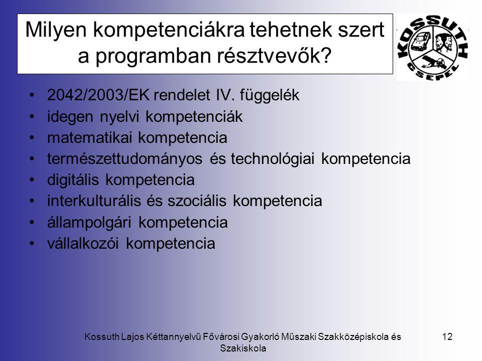 Milyen kompetenciákra tehetnek szert a programban résztvevők