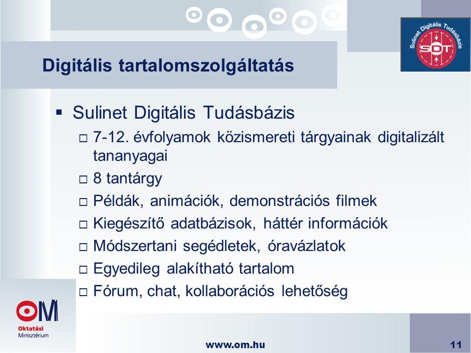 Digitális tartalomszolgáltatás