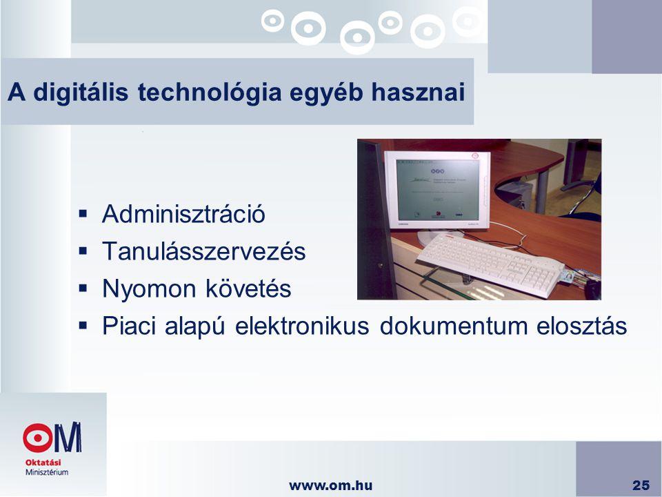 A digitális technológia egyéb hasznai