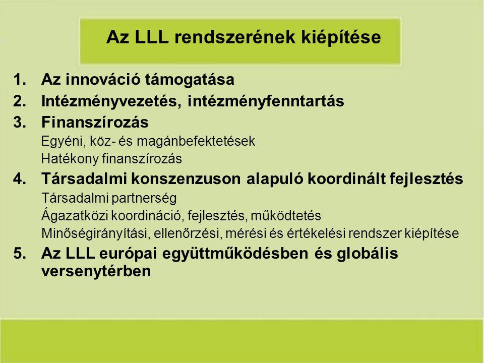 Az LLL rendszerének kiépítése