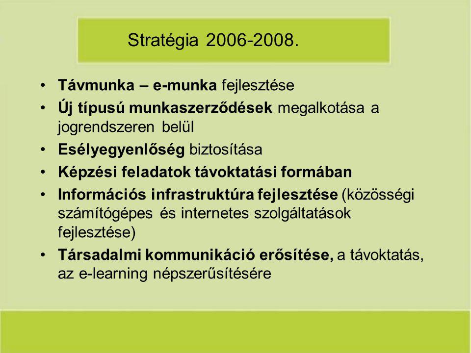 Stratégia 2006-2008. Távmunka – e-munka fejlesztése