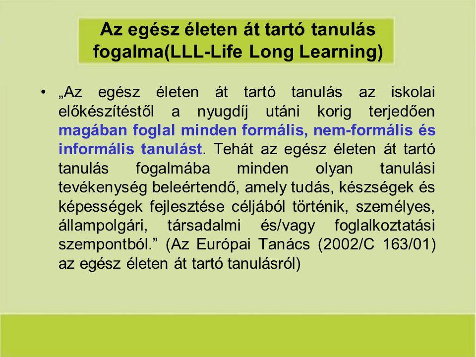 Az egész életen át tartó tanulás fogalma(LLL-Life Long Learning)
