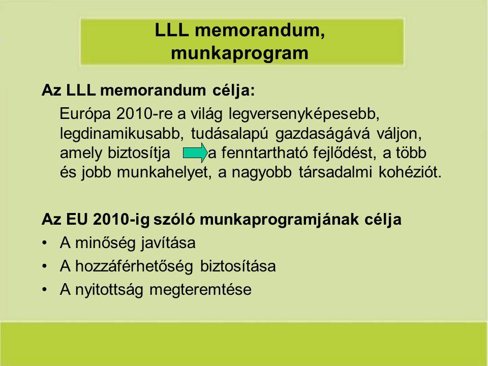 LLL memorandum, munkaprogram