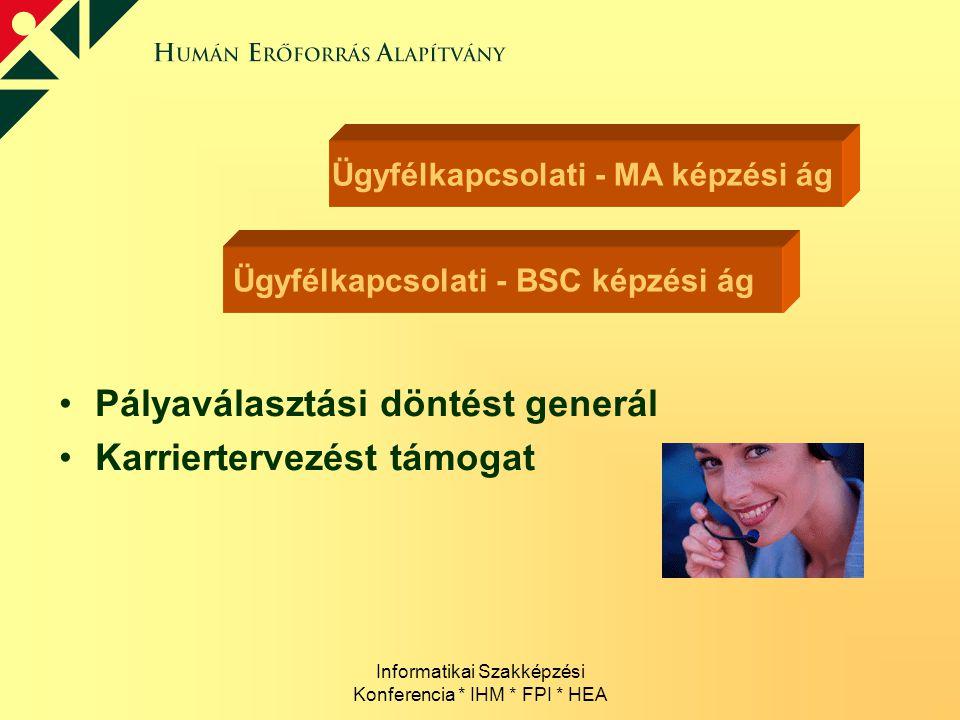 Ügyfélkapcsolati - MA képzési ág Ügyfélkapcsolati - BSC képzési ág