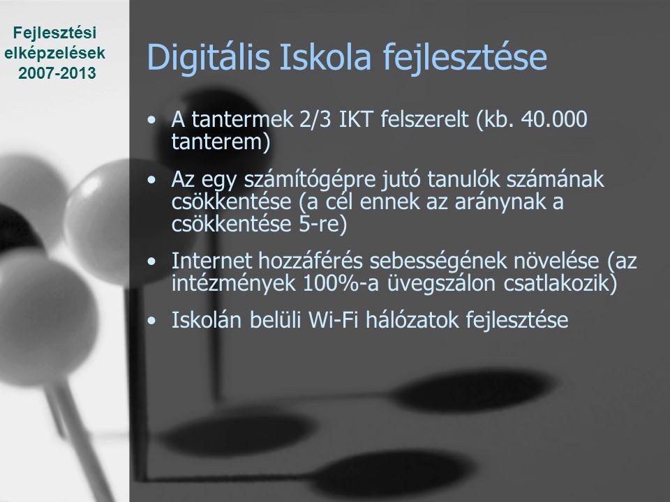 Digitális Iskola fejlesztése