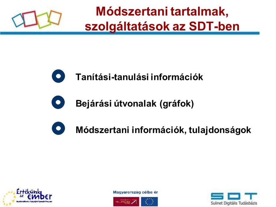 Módszertani tartalmak, szolgáltatások az SDT-ben