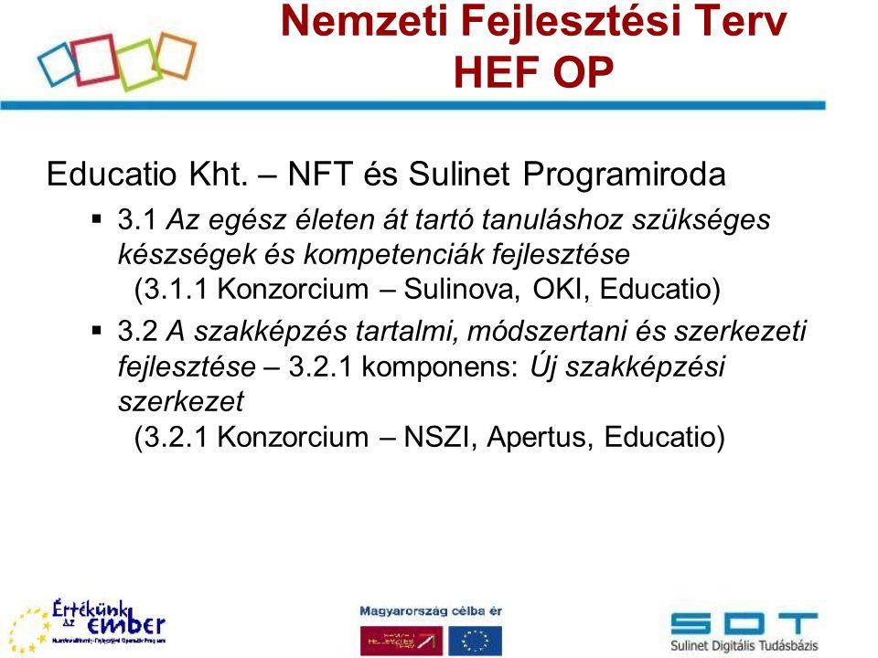 Nemzeti Fejlesztési Terv HEF OP