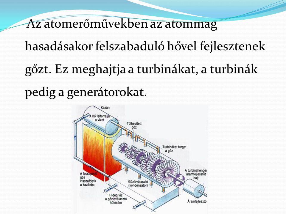 Az atomerőművekben az atommag hasadásakor felszabaduló hővel fejlesztenek gőzt.