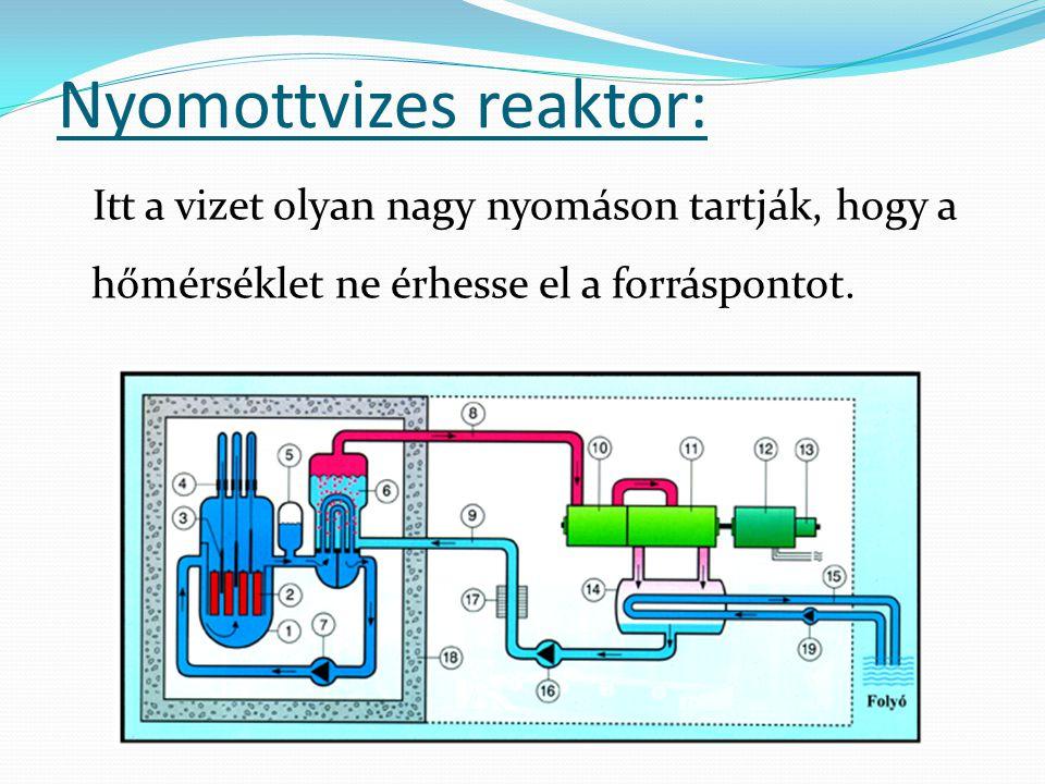 Nyomottvizes reaktor: