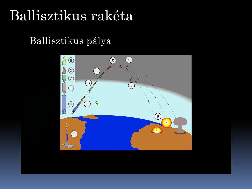 Ballisztikus rakéta Ballisztikus pálya