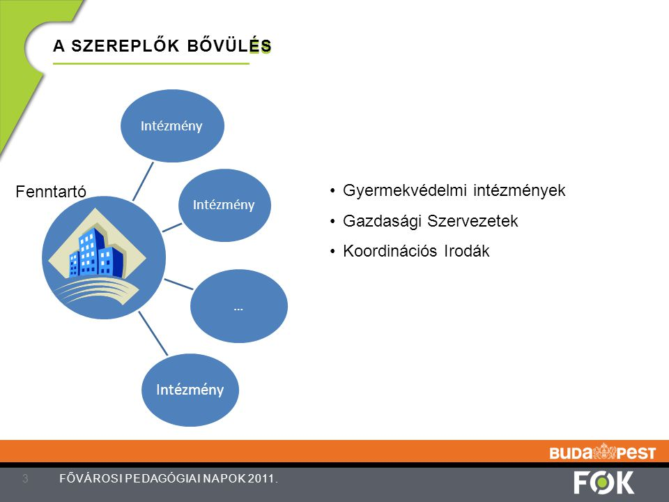 Gyermekvédelmi intézmények Gazdasági Szervezetek Koordinációs Irodák