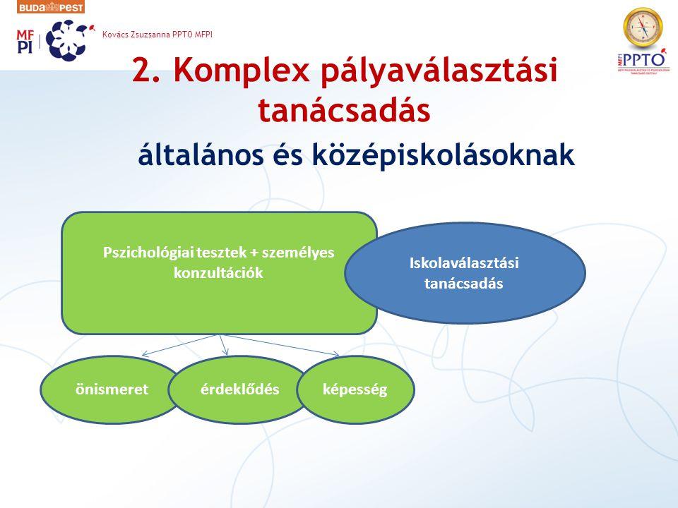 2. Komplex pályaválasztási tanácsadás