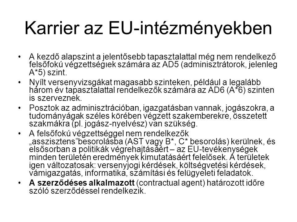 Karrier az EU-intézményekben