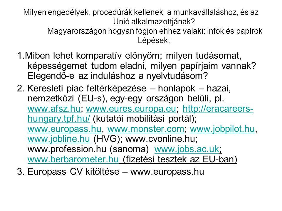 3. Europass CV kitöltése – www.europass.hu