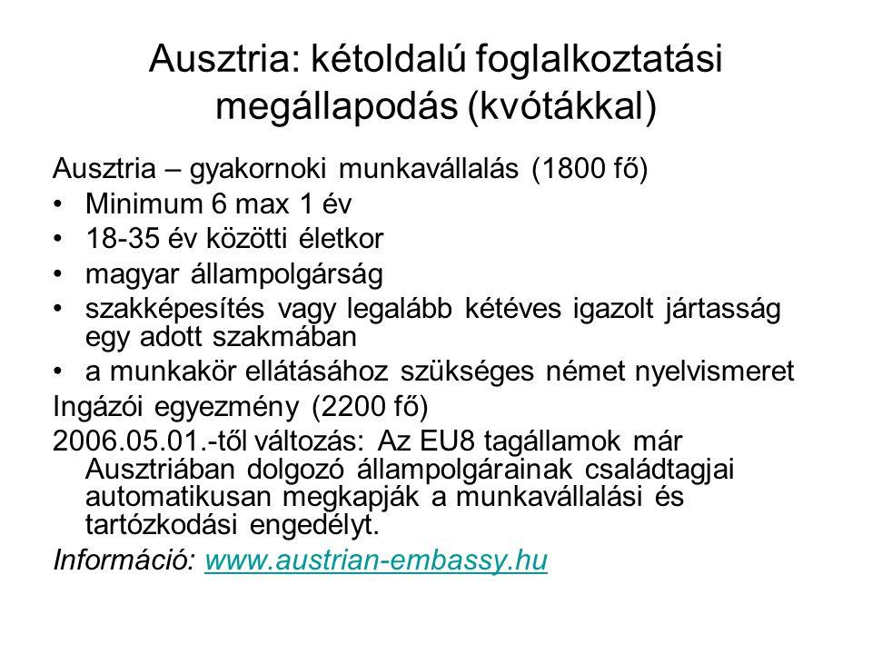 Ausztria: kétoldalú foglalkoztatási megállapodás (kvótákkal)