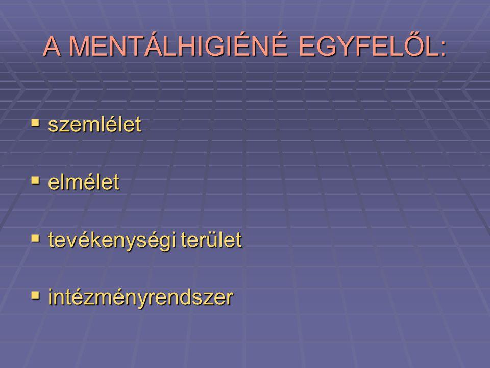 A MENTÁLHIGIÉNÉ EGYFELŐL:
