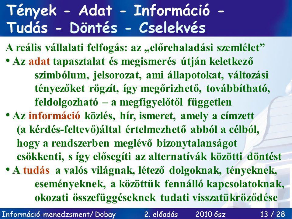 Tények - Adat - Információ - Tudás - Döntés - Cselekvés
