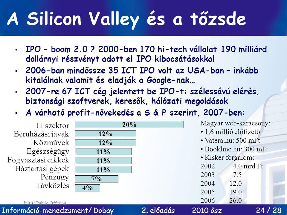 A Silicon Valley és a tőzsde