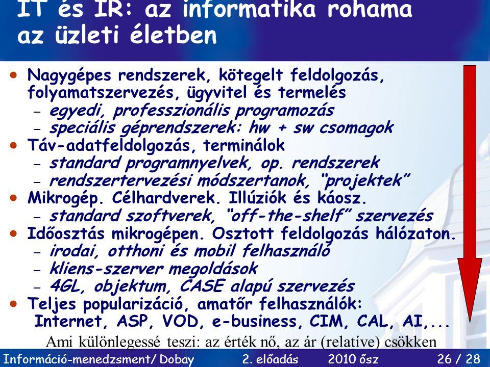 IT és IR: az informatika rohama az üzleti életben