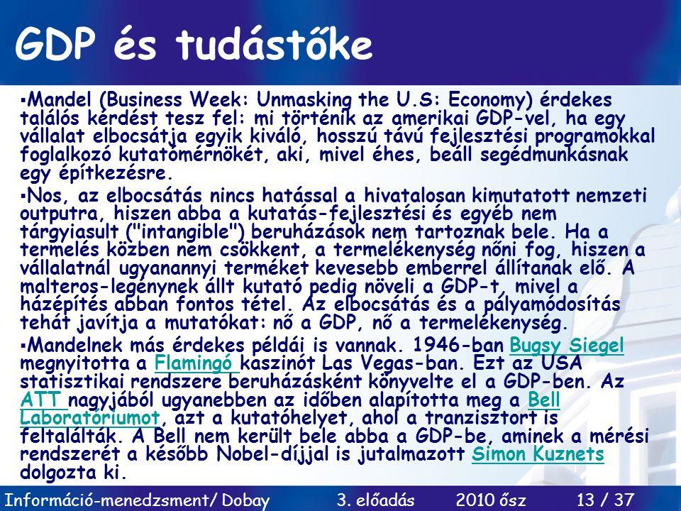 GDP és tudástőke
