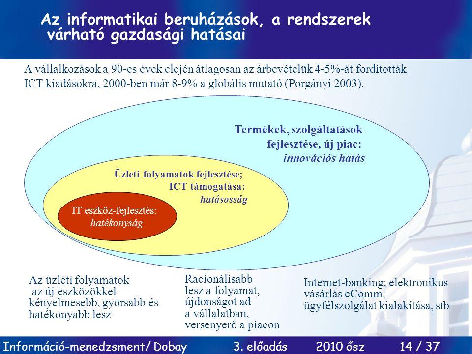 Az informatikai beruházások, a rendszerek várható gazdasági hatásai
